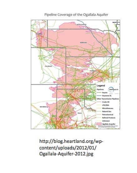 Pipelines traversing Ogallala Aquifer